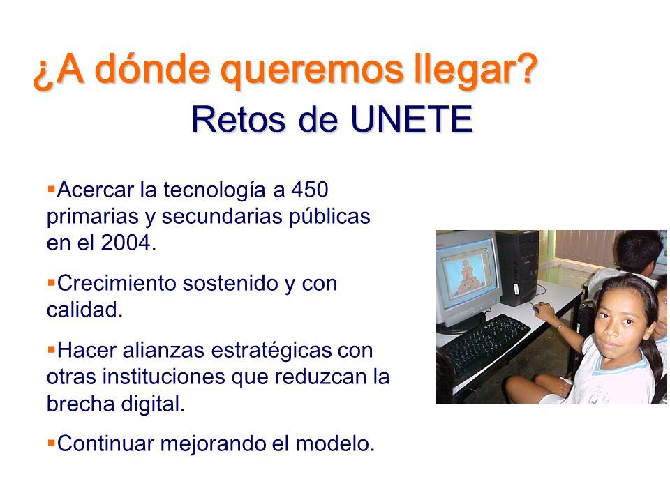 Acercar la tecnología a 450 primarias y secundarias públicas en el 2004. Crecimiento sostenido y con calidad. Hacer alianzas estratégicas con otras in