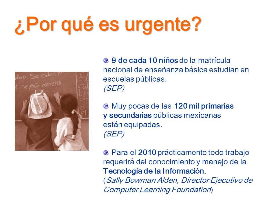 ¿Por qué es urgente? 9 de cada 10 niños de la matrícula nacional de enseñanza básica estudian en escuelas públicas. (SEP) Muy pocas de las 120 mil pri