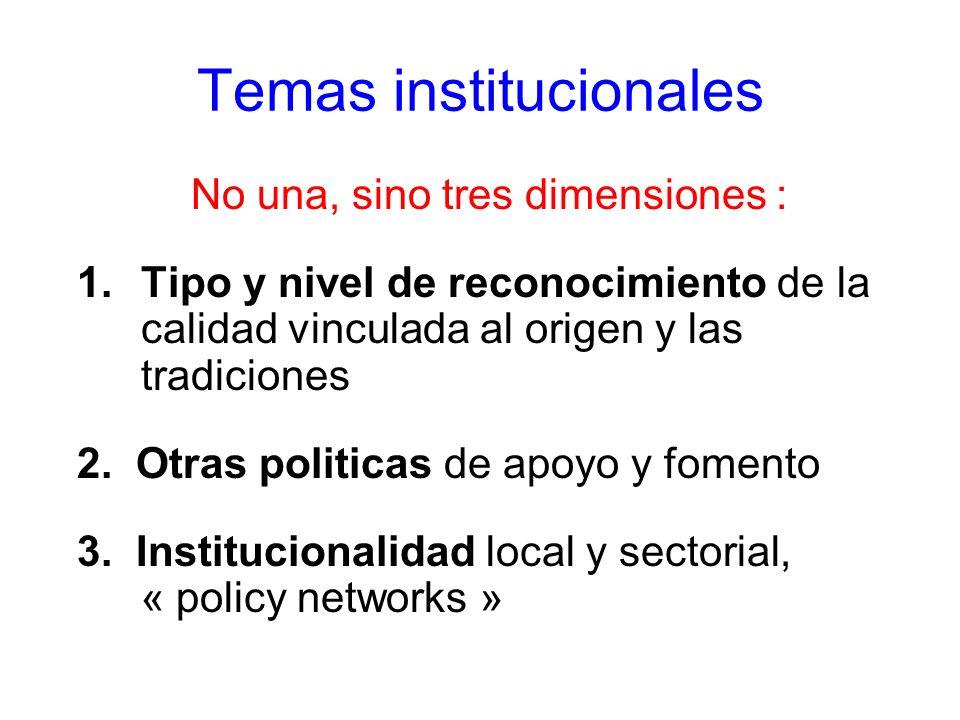 Temas institucionales No una, sino tres dimensiones : 1.Tipo y nivel de reconocimiento de la calidad vinculada al origen y las tradiciones 2. Otras po