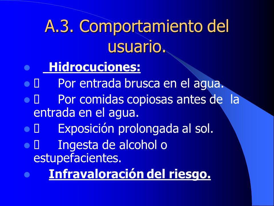 A.3. Comportamiento del usuario. Hidrocuciones: Por entrada brusca en el agua. Por comidas copiosas antes de la entrada en el agua. Exposición prolong