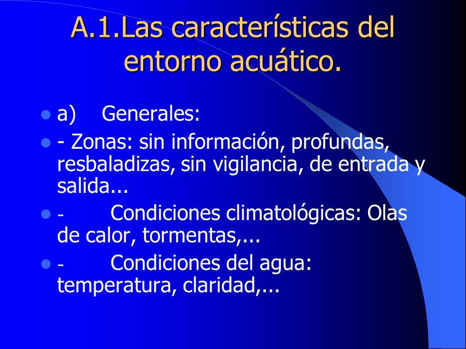A.1.Las características del entorno acuático. a) Generales: - Zonas: sin información, profundas, resbaladizas, sin vigilancia, de entrada y salida...
