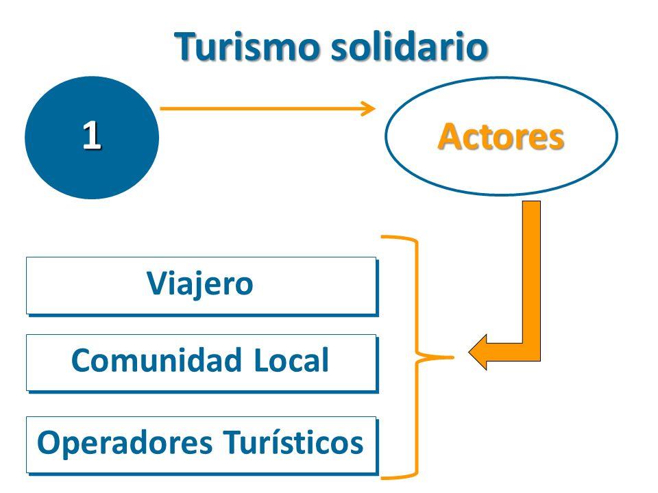 Viajero 1 Turismo solidario Actores Comunidad Local Operadores Turísticos