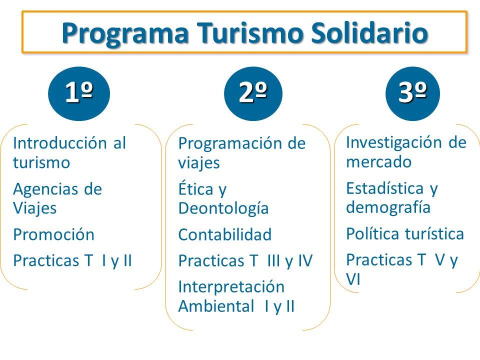 Programa Turismo Solidario 1º2º3º Introducción al turismo Agencias de Viajes Promoción Practicas T I y II Programación de viajes Ética y Deontología C
