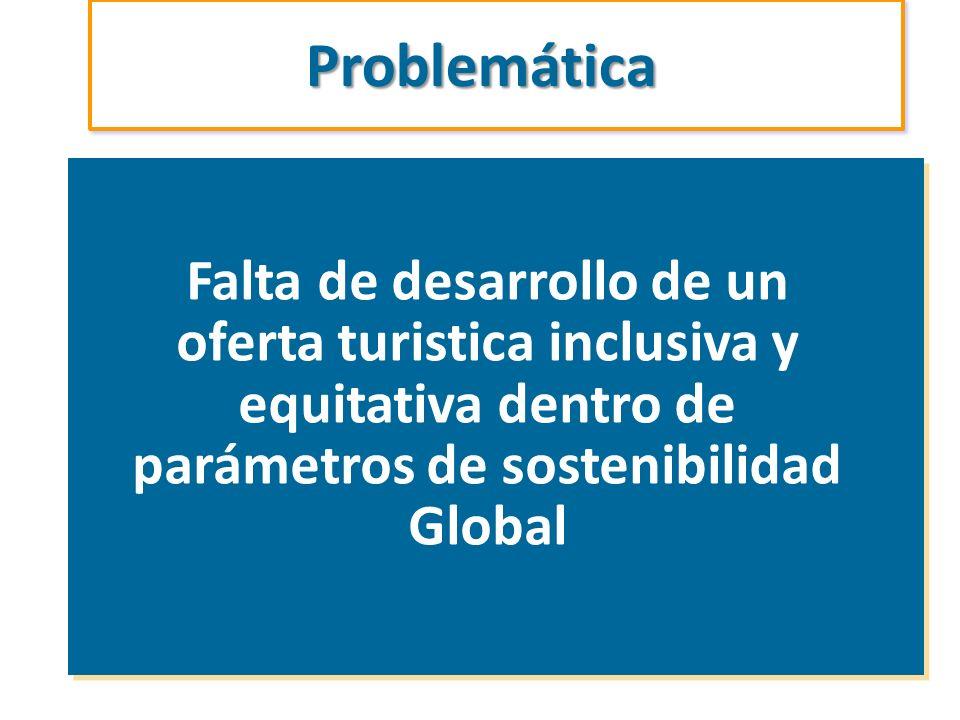 Falta de desarrollo de un oferta turistica inclusiva y equitativa dentro de parámetros de sostenibilidad Global ProblemáticaProblemática