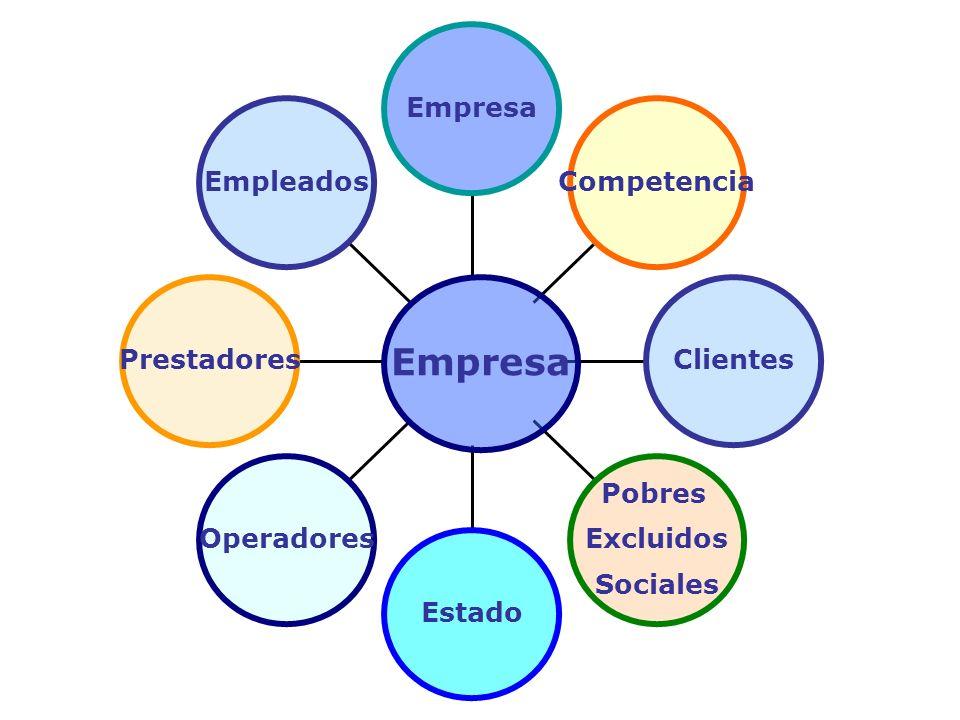 Empleados Prestadores Operadores Estado Pobres Excluidos Sociales Clientes Competencia Empresa