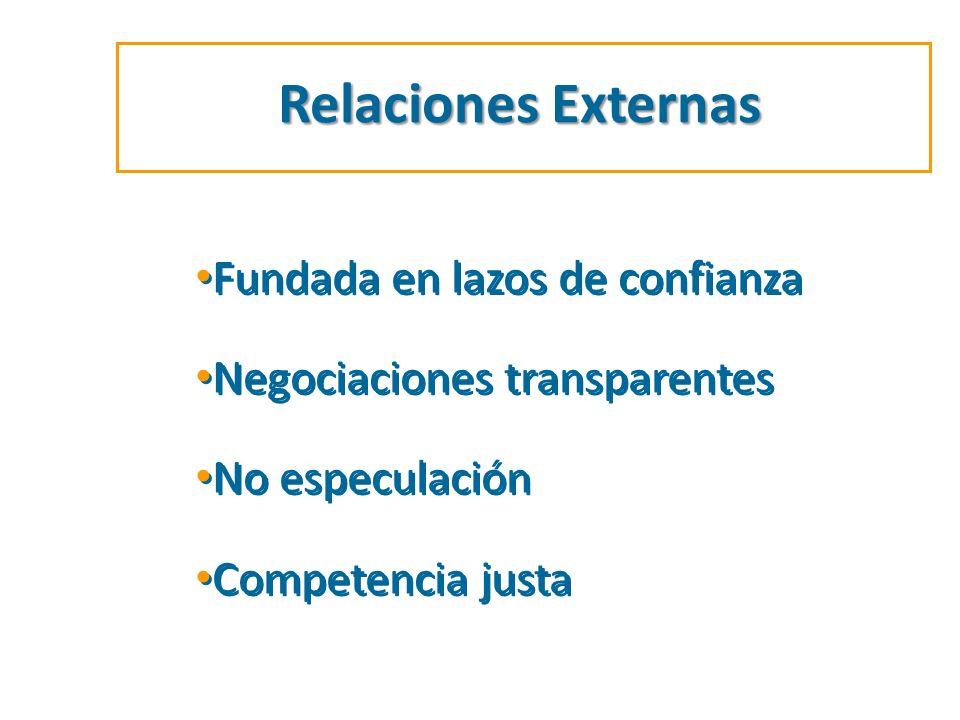 Relaciones Externas Fundada en lazos de confianza Negociaciones transparentes No especulación Competencia justa Fundada en lazos de confianza Negociac