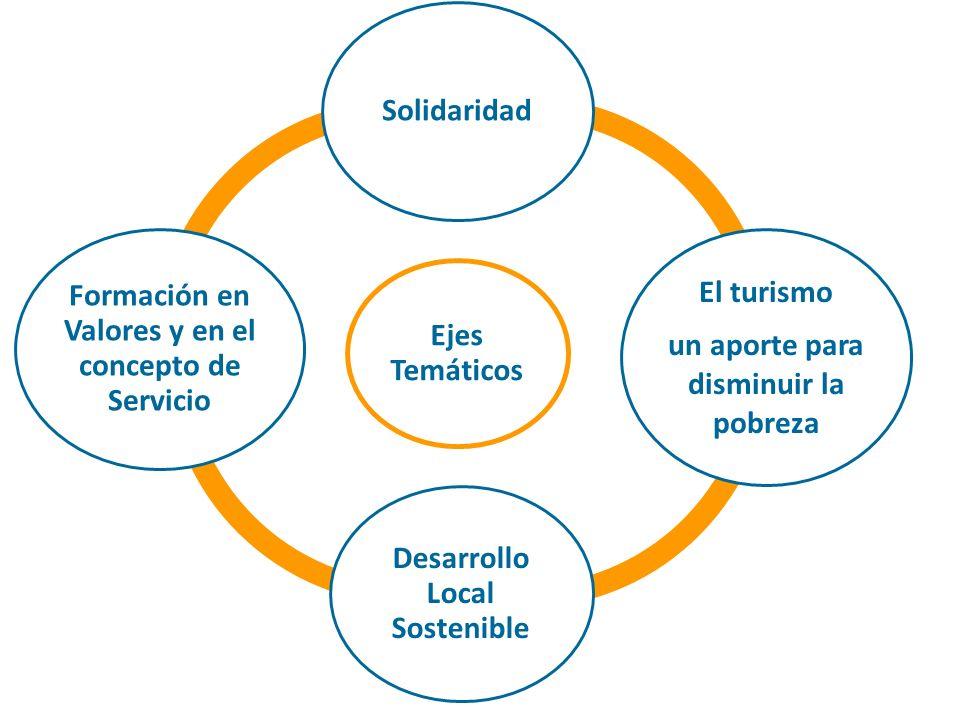 Ejes Temáticos Solidaridad El turismo un aporte para disminuir la pobreza Desarrollo Local Sostenible Formación en Valores y en el concepto de Servici