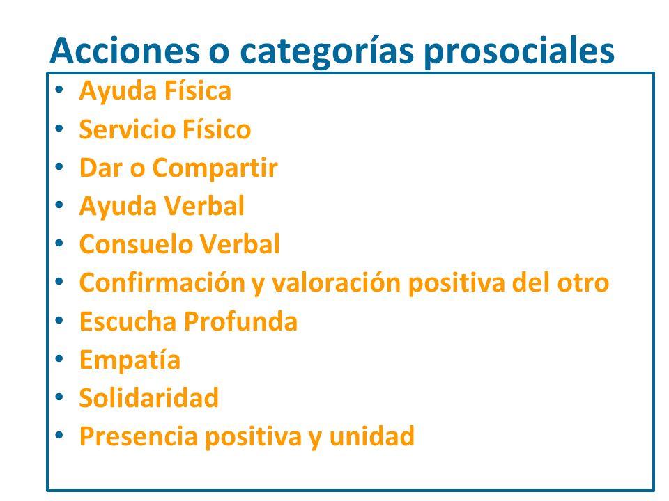 Acciones o categorías prosociales Ayuda Física Servicio Físico Dar o Compartir Ayuda Verbal Consuelo Verbal Confirmación y valoración positiva del otr