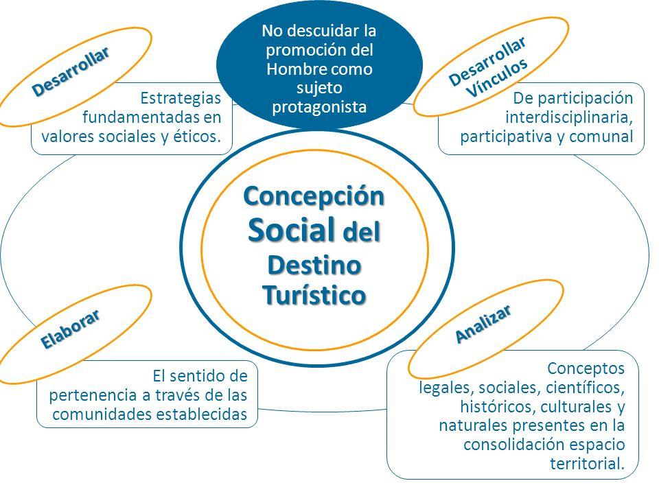 Concepción Social del Destino Turístico Estrategias fundamentadas en valores sociales y éticos. De participación interdisciplinaria, participativa y c
