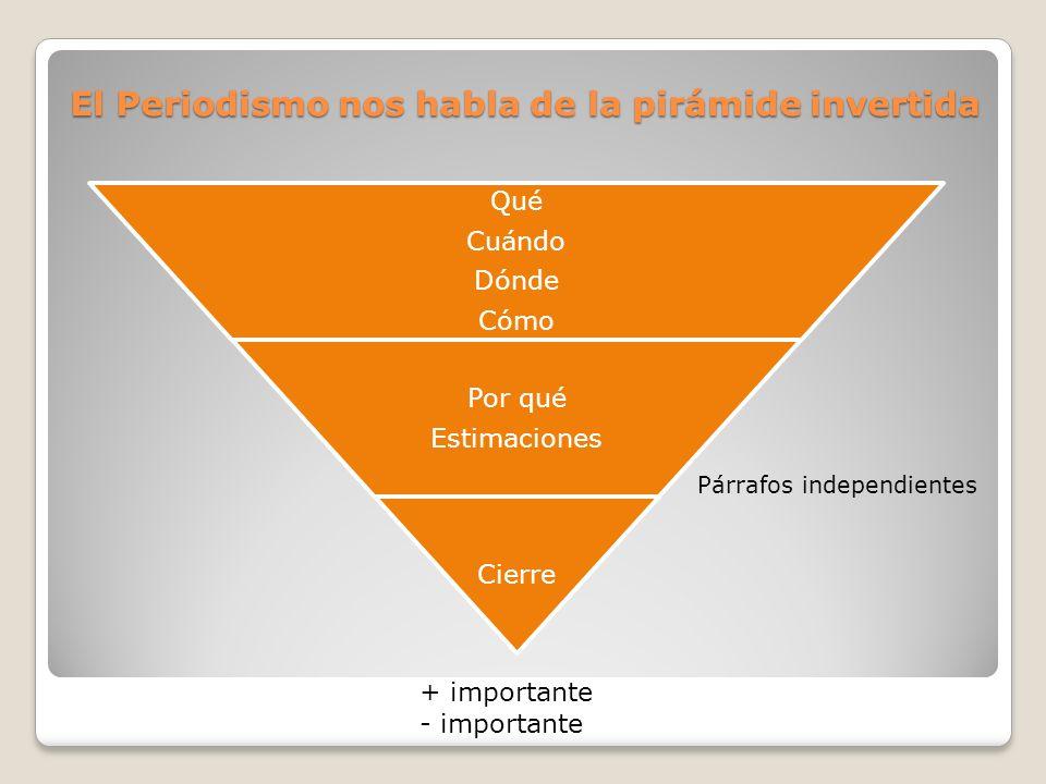 El Periodismo nos habla de la pirámide invertida Qué Cuándo Dónde Cómo Por qué Estimaciones Cierre + importante - importante Párrafos independientes