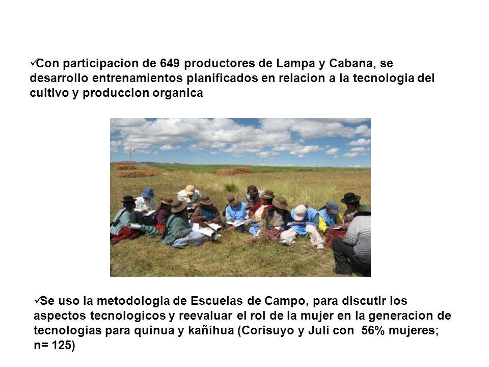 Cursos sobre transferencia de tecnologia al nivel de la comunidad Una parcela de demostracion para evaluar, participativamente, el control de plagas con productos naturales Aplicaciones de biocidas Numero de larvas de Kcona Kcona por planta