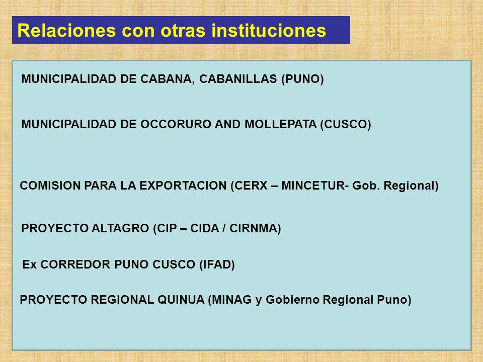 Areas de trabajo de NUS II en Cusco y Puno