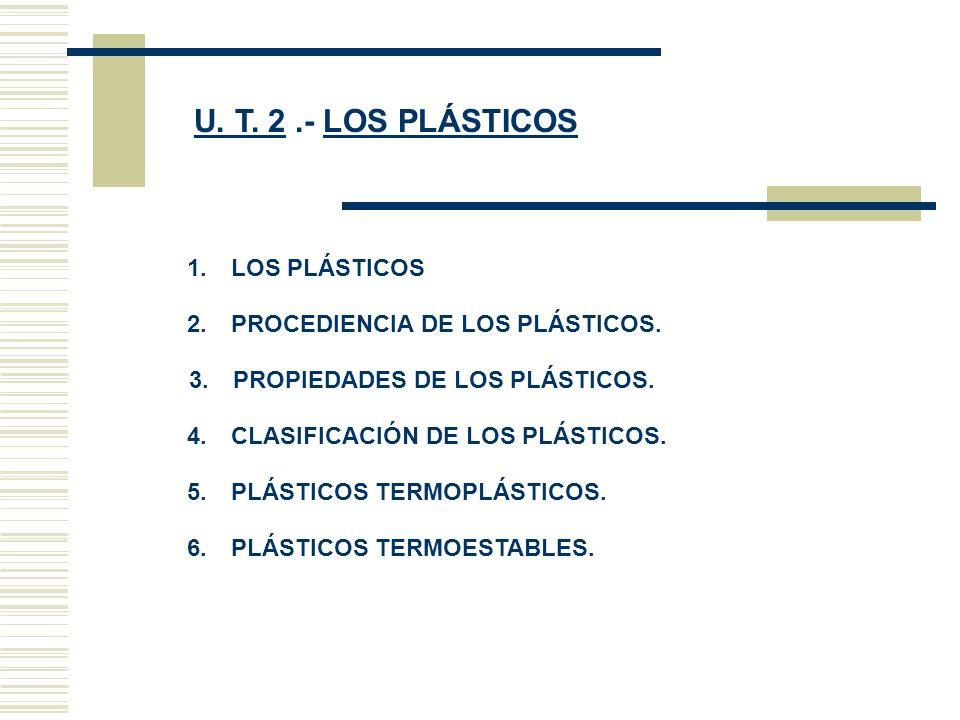 U. T. 2.- LOS PLÁSTICOS 1. LOS PLÁSTICOS 2. PROCEDIENCIA DE LOS PLÁSTICOS. 3. PROPIEDADES DE LOS PLÁSTICOS. 4. CLASIFICACIÓN DE LOS PLÁSTICOS. 5. PLÁS