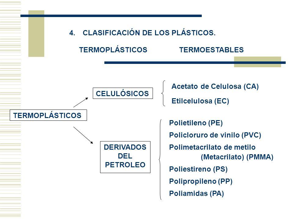 4. CLASIFICACIÓN DE LOS PLÁSTICOS. TERMOPLÁSTICOS CELULÓSICOS DERIVADOS DEL PETROLEO Acetato de Celulosa (CA) Etilcelulosa (EC) Polietileno (PE) Polic