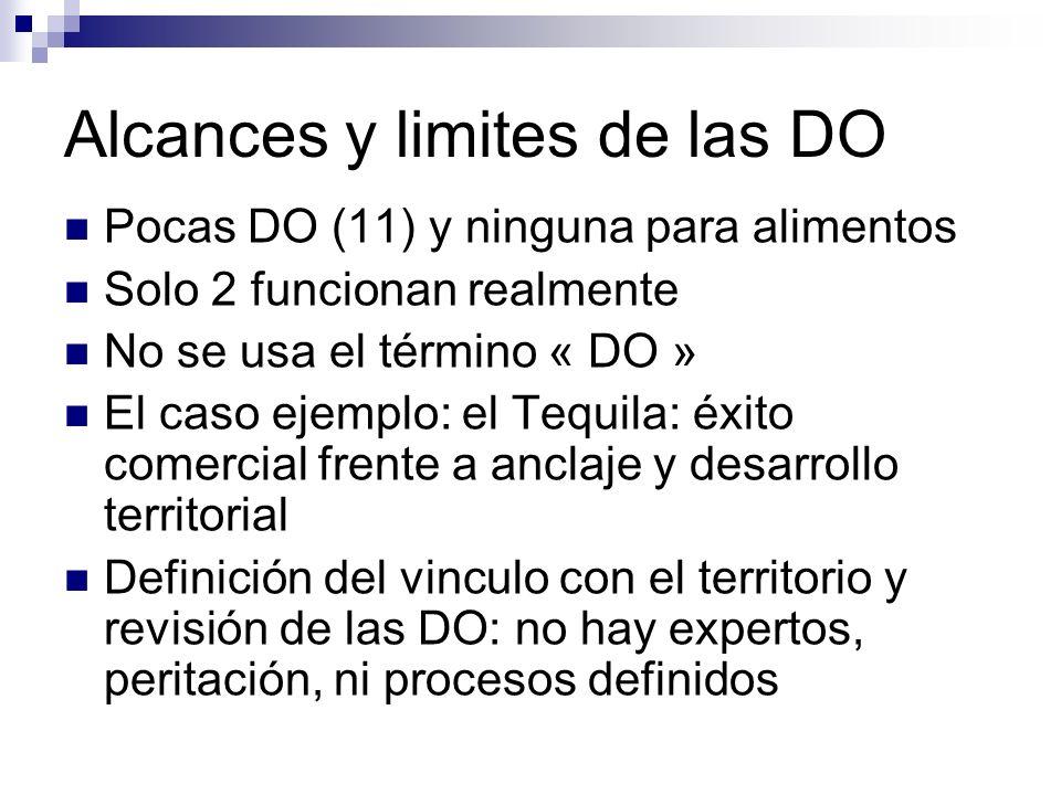 Alcances y limites de las DO Pocas DO (11) y ninguna para alimentos Solo 2 funcionan realmente No se usa el término « DO » El caso ejemplo: el Tequila