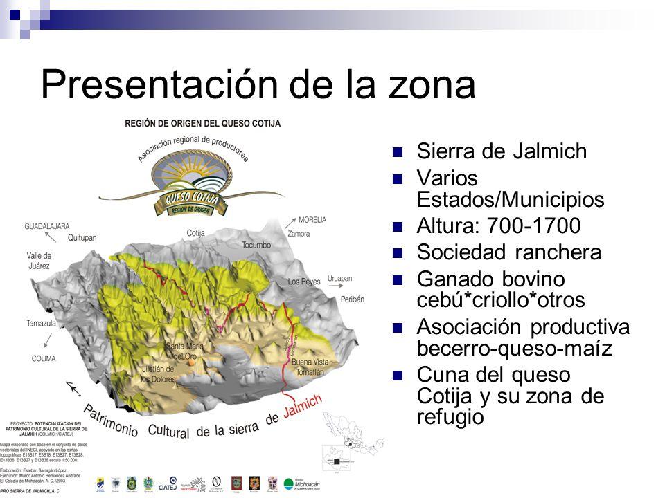 Presentación de la zona Sierra de Jalmich Varios Estados/Municipios Altura: 700-1700 Sociedad ranchera Ganado bovino cebú*criollo*otros Asociación pro