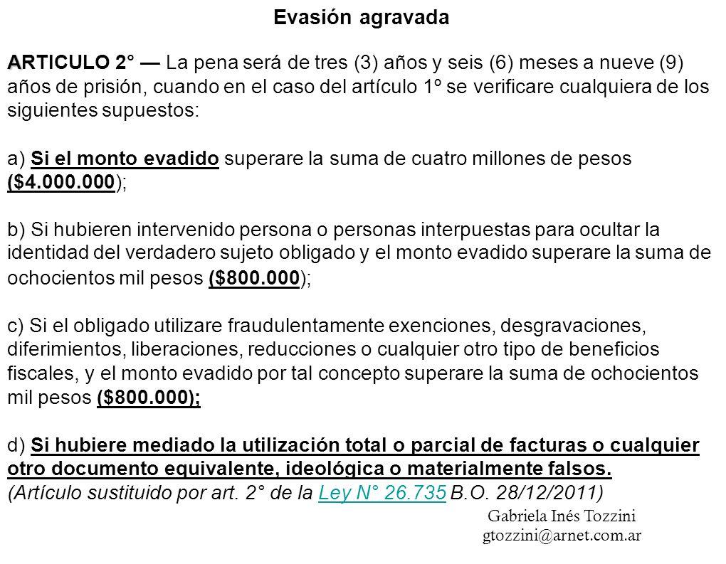 A ARTICULO 2° La pena será de tres (3) años y seis (6) meses a nueve (9) años de prisión, cuando en el caso del artículo 1º se verificare cualquiera de los siguientes supuestos: a) Si el monto evadido superare la suma de cuatro millones de pesos ($4.000.000); b) Si hubieren intervenido persona o personas interpuestas para ocultar la identidad del verdadero sujeto obligado y el monto evadido superare la suma de ochocientos mil pesos ($800.000); c) Si el obligado utilizare fraudulentamente exenciones, desgravaciones, diferimientos, liberaciones, reducciones o cualquier otro tipo de beneficios fiscales, y el monto evadido por tal concepto superare la suma de ochocientos mil pesos ($800.000); d) Si hubiere mediado la utilización total o parcial de facturas o cualquier otro documento equivalente, ideológica o materialmente falsos.