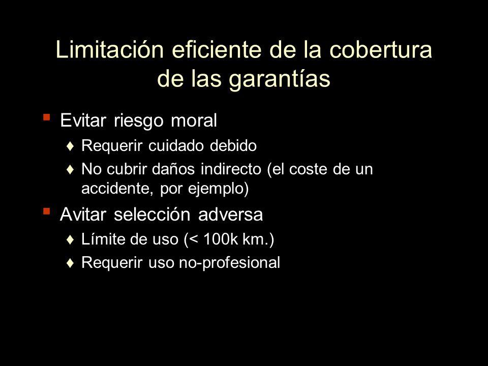 Limitación eficiente de la cobertura de las garantías Evitar riesgo moral Requerir cuidado debido No cubrir daños indirecto (el coste de un accidente,