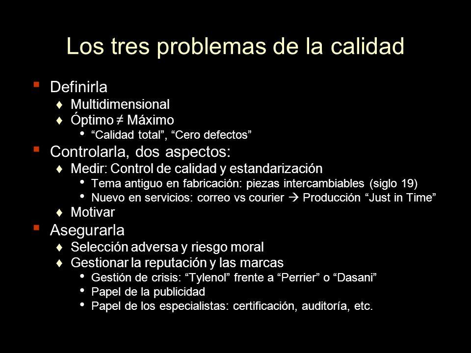 Los tres problemas de la calidad Definirla Multidimensional Óptimo Máximo Calidad total, Cero defectos Controlarla, dos aspectos: Medir: Control de ca