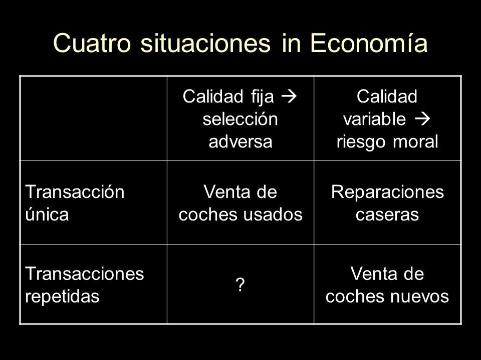 Cuatro situaciones in Economía Calidad fija selección adversa Calidad variable riesgo moral Transacción única Venta de coches usados Reparaciones case