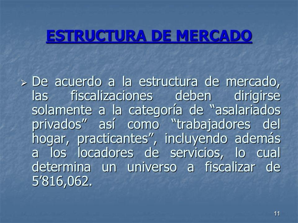 11 ESTRUCTURA DE MERCADO De acuerdo a la estructura de mercado, las fiscalizaciones deben dirigirse solamente a la categoría de asalariados privados a