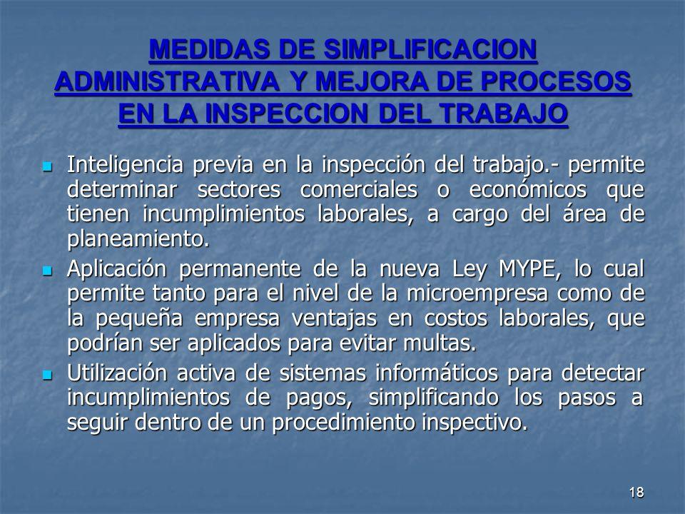 18 MEDIDAS DE SIMPLIFICACION ADMINISTRATIVA Y MEJORA DE PROCESOS EN LA INSPECCION DEL TRABAJO Inteligencia previa en la inspección del trabajo.- permi