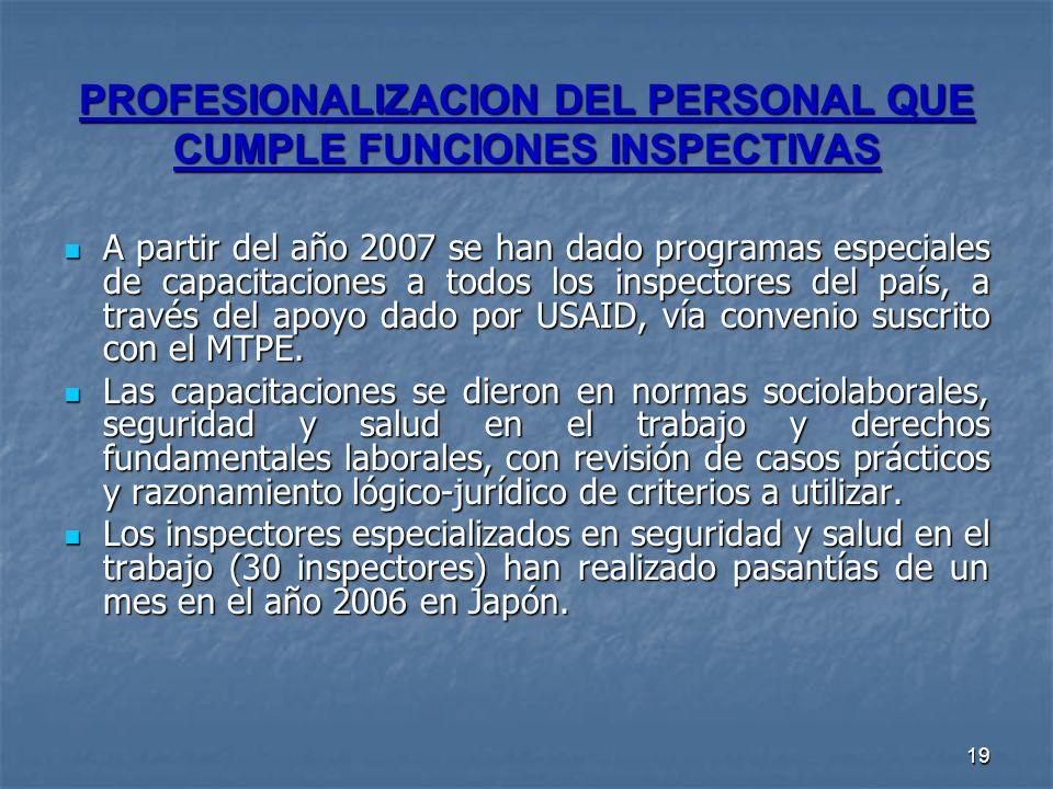 19 PROFESIONALIZACION DEL PERSONAL QUE CUMPLE FUNCIONES INSPECTIVAS A partir del año 2007 se han dado programas especiales de capacitaciones a todos l