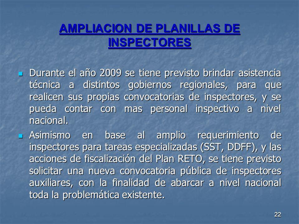 22 AMPLIACION DE PLANILLAS DE INSPECTORES Durante el año 2009 se tiene previsto brindar asistencia técnica a distintos gobiernos regionales, para que