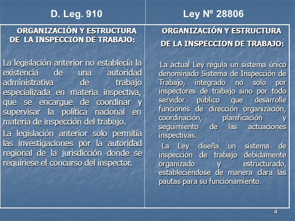 4 ORGANIZACIÓN Y ESTRUCTURA DE LA INSPECCION DE TRABAJO: ORGANIZACIÓN Y ESTRUCTURA DE LA INSPECCION DE TRABAJO: La legislación anterior no establecía