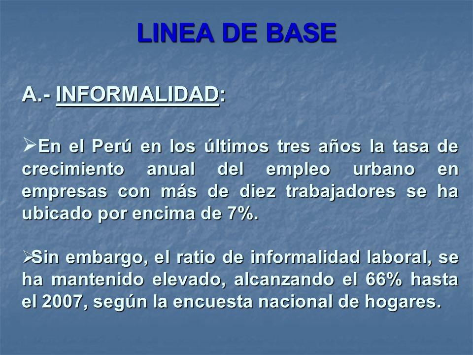 LINEA DE BASE A.- INFORMALIDAD: En el Perú en los últimos tres años la tasa de crecimiento anual del empleo urbano en empresas con más de diez trabaja