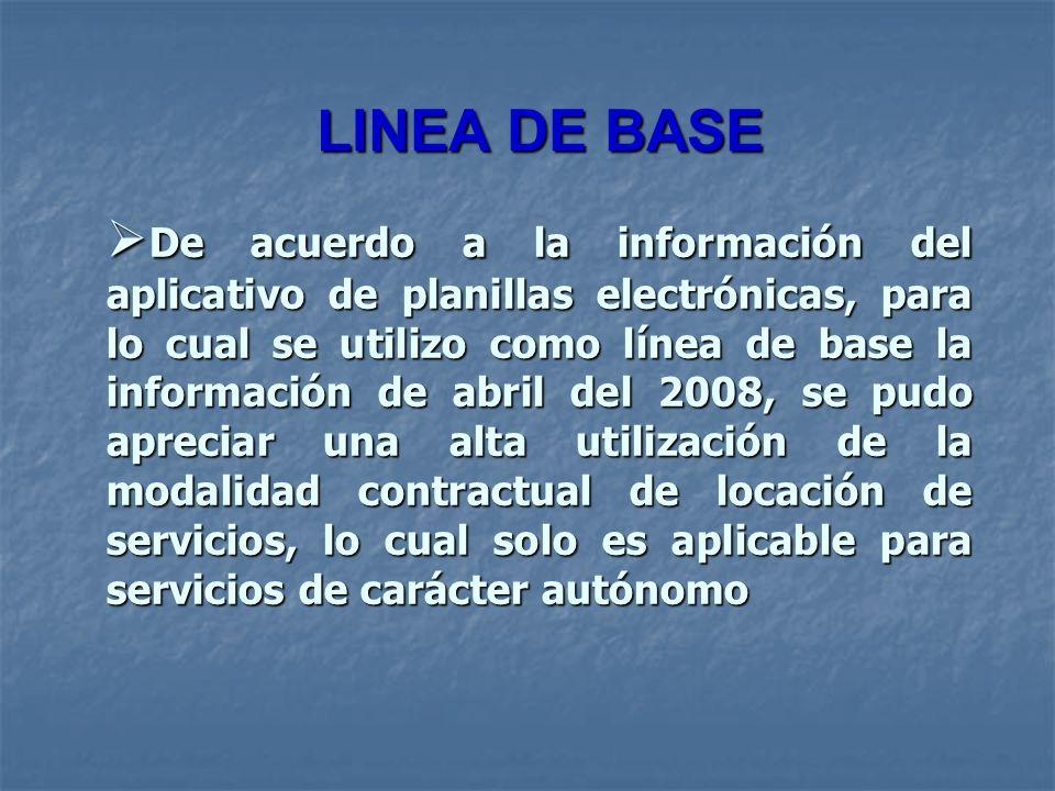 De acuerdo a la información del aplicativo de planillas electrónicas, para lo cual se utilizo como línea de base la información de abril del 2008, se