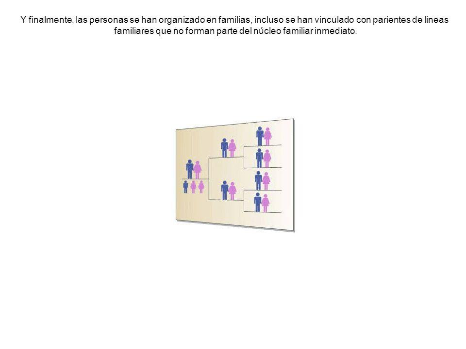 Y finalmente, las personas se han organizado en familias, incluso se han vinculado con parientes de lineas familiares que no forman parte del núcleo f