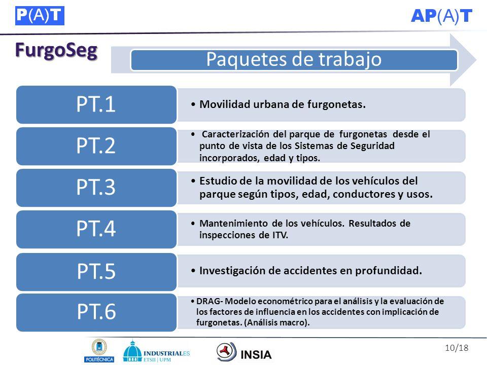 FurgoSeg Paquetes de trabajo Movilidad urbana de furgonetas. PT.1 Caracterización del parque de furgonetas desde el punto de vista de los Sistemas de