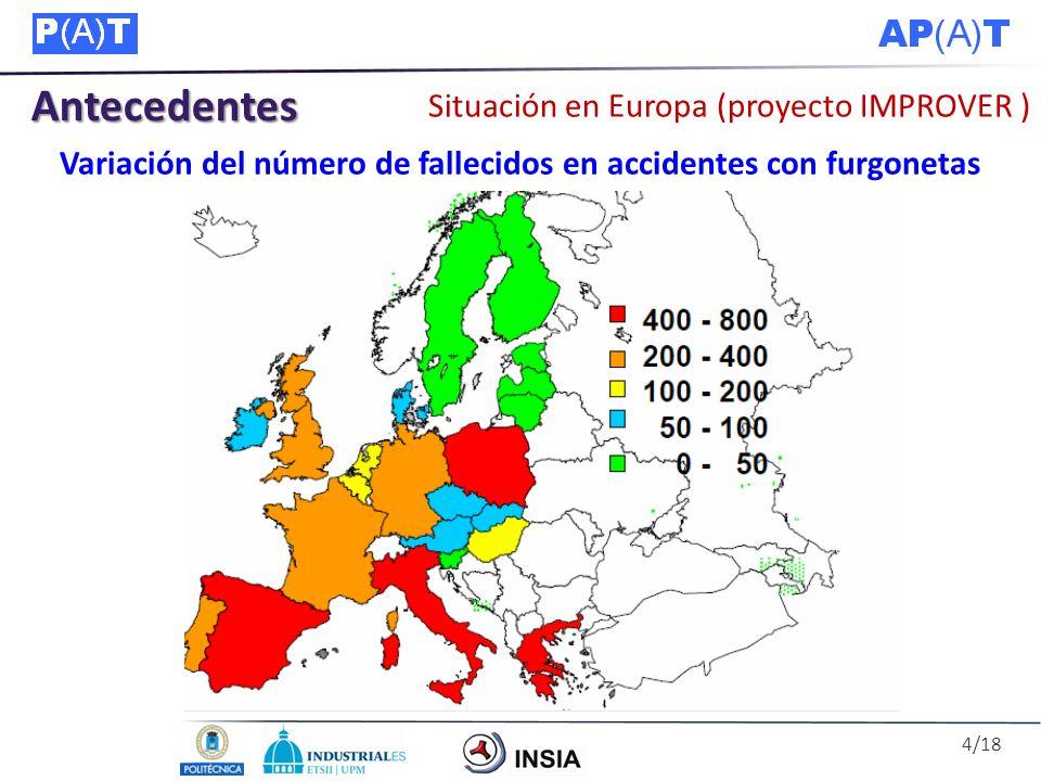 Antecedentes Situación en Europa (proyecto IMPROVER ) Variación del número de fallecidos en accidentes con furgonetas 4/18