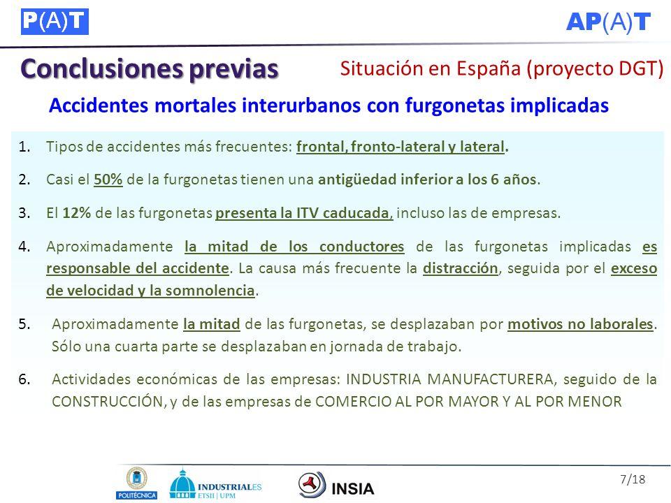 Conclusiones previas Situación en España (proyecto DGT) Accidentes mortales interurbanos con furgonetas implicadas 1.Tipos de accidentes más frecuente
