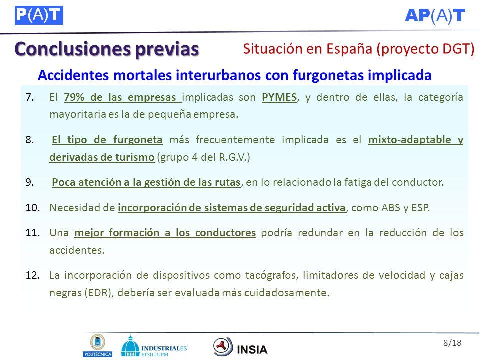 Conclusiones previas Situación en España (proyecto DGT) Accidentes mortales interurbanos con furgonetas implicada 7.El 79% de las empresas implicadas
