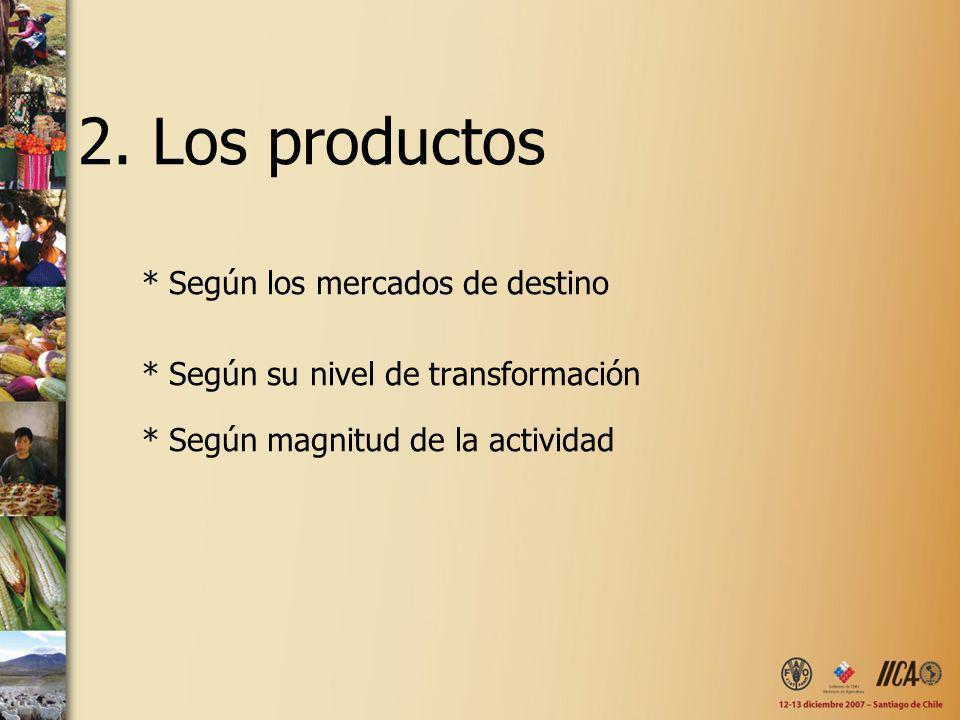 2. Los productos * Según los mercados de destino * Según su nivel de transformación * Según magnitud de la actividad