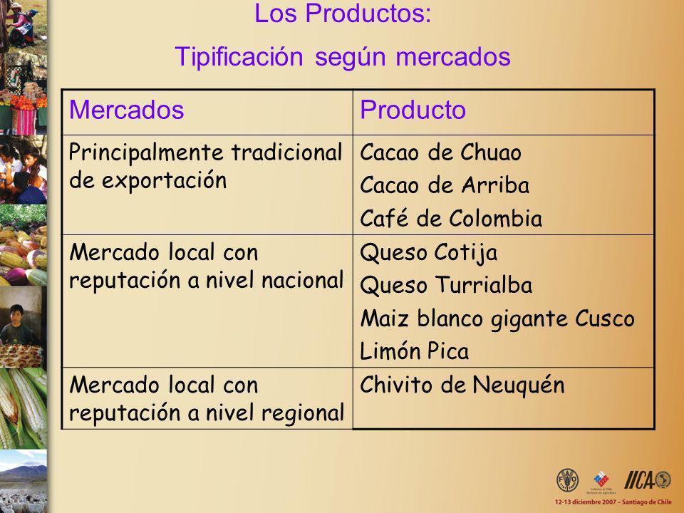 Los Productos: Tipificación según mercados MercadosProducto Principalmente tradicional de exportación Cacao de Chuao Cacao de Arriba Café de Colombia