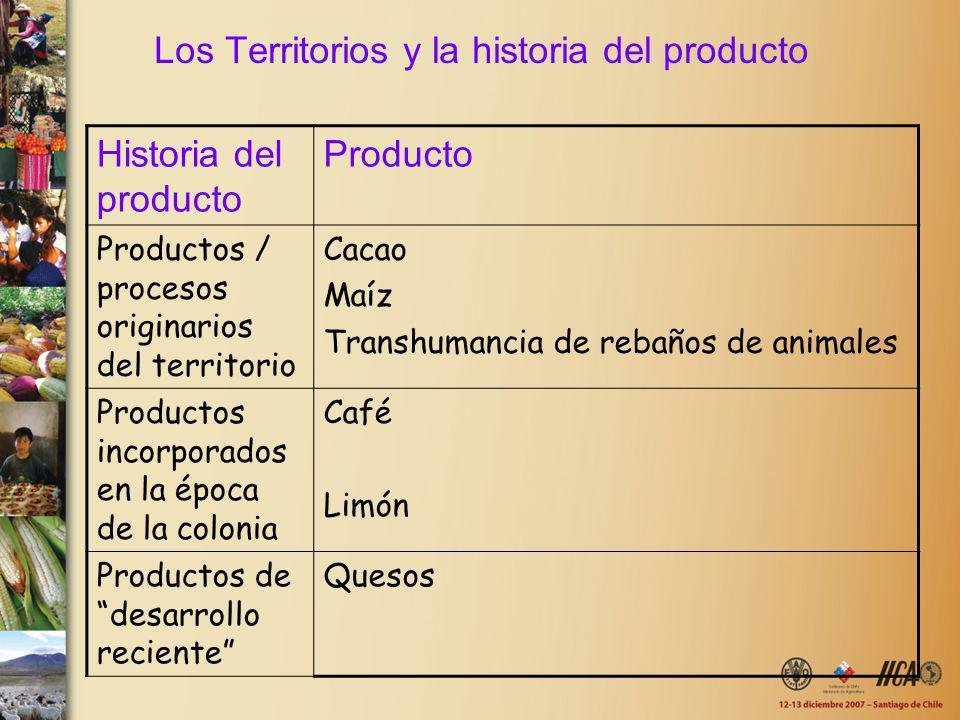 Los Territorios y la historia del producto Historia del producto Producto Productos / procesos originarios del territorio Cacao Maíz Transhumancia de