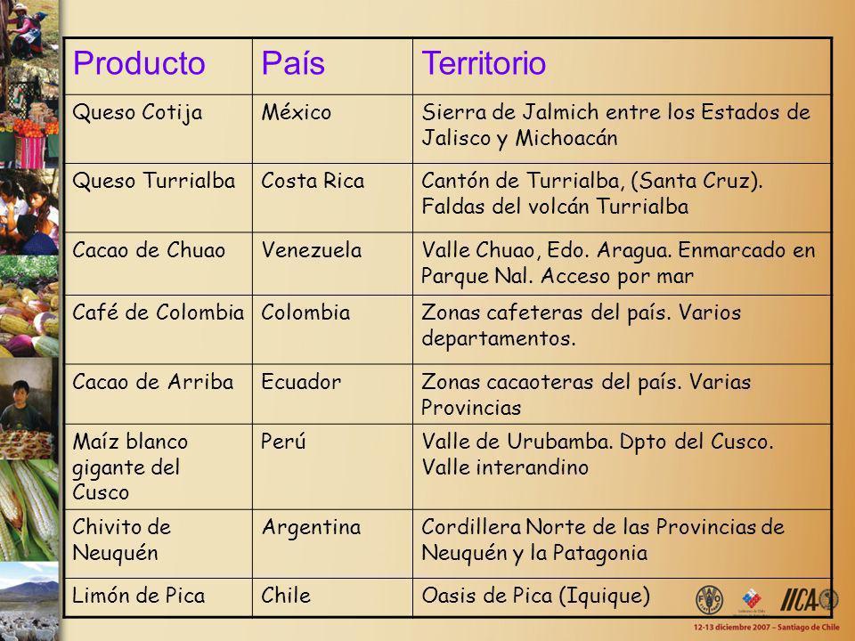 ProductoPaísTerritorio Queso CotijaMéxicoSierra de Jalmich entre los Estados de Jalisco y Michoacán Queso TurrialbaCosta RicaCantón de Turrialba, (San