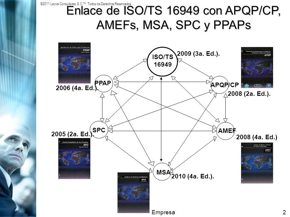 ©2011 Leyva Consultores, S.C.. Todos los Derechos Reservados Empresa2 Enlace de ISO/TS 16949 con APQP/CP, AMEFs, MSA, SPC y PPAPs SPC MSA ISO/TS 16949