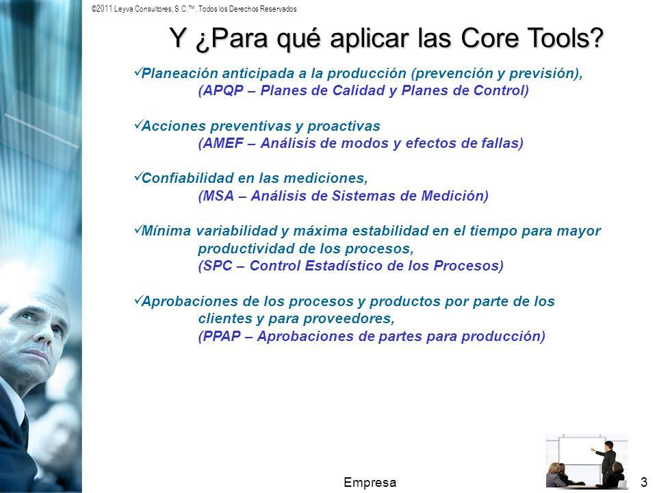 ©2011 Leyva Consultores, S.C.. Todos los Derechos Reservados Empresa3 Y ¿Para qué aplicar las Core Tools? Planeación anticipada a la producción (preve