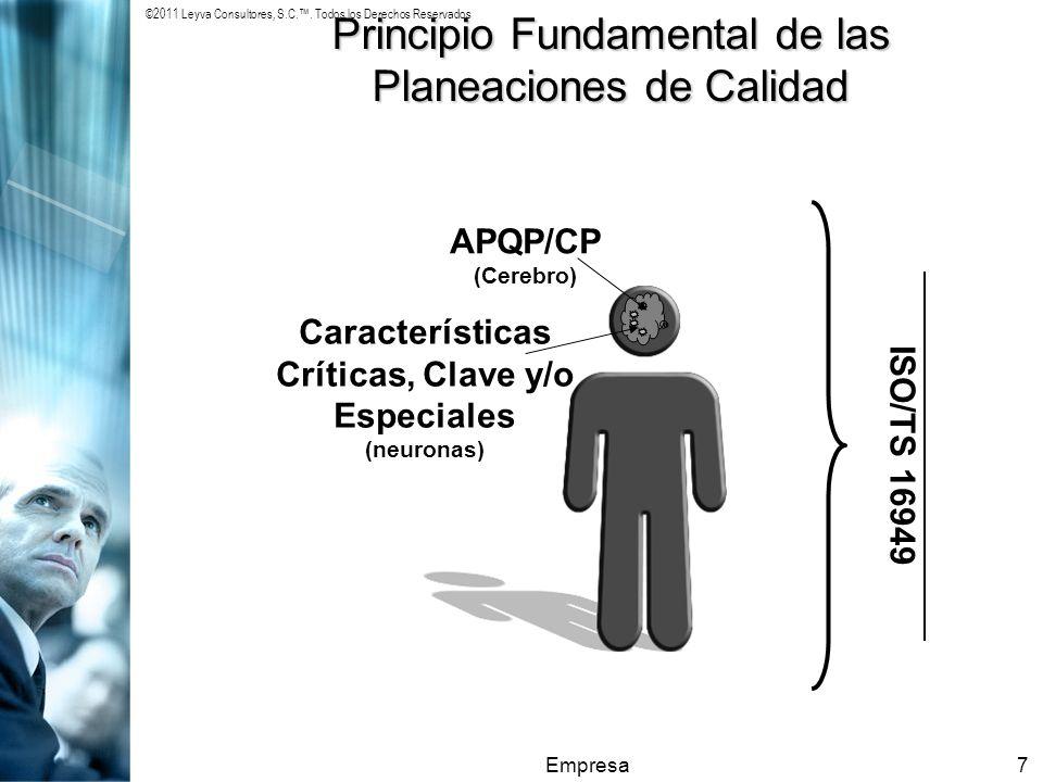 ©2011 Leyva Consultores, S.C.. Todos los Derechos Reservados Empresa7 Principio Fundamental de las Planeaciones de Calidad ISO/TS 16949 APQP/CP (Cereb