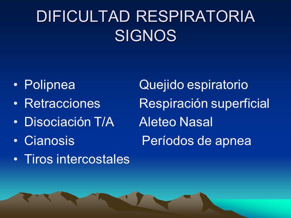 DIFICULTAD RESPIRATORIA SIGNOS Polipnea Quejido espiratorio Retracciones Respiración superficial Disociación T/A Aleteo Nasal Cianosis Períodos de apn