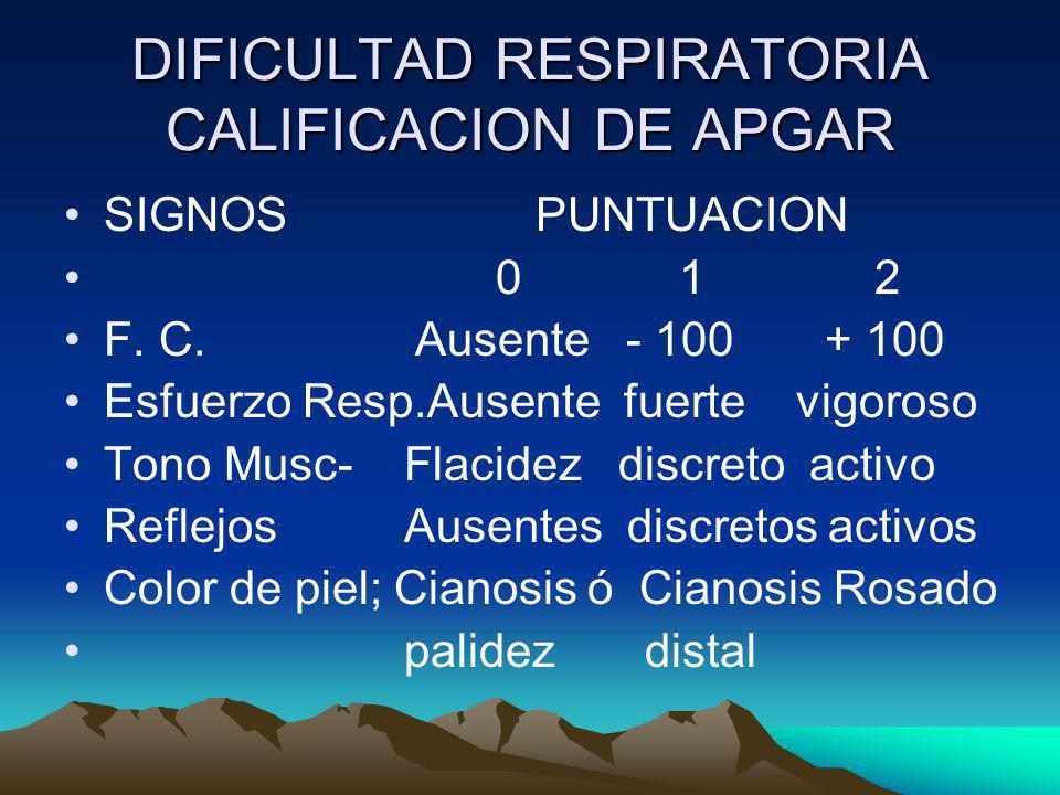 DIFICULTAD RESPIRATORIA CALIFICACION DE APGAR SIGNOS PUNTUACION 0 1 2 F. C. Ausente - 100 + 100 Esfuerzo Resp.Ausente fuerte vigoroso Tono Musc- Flaci