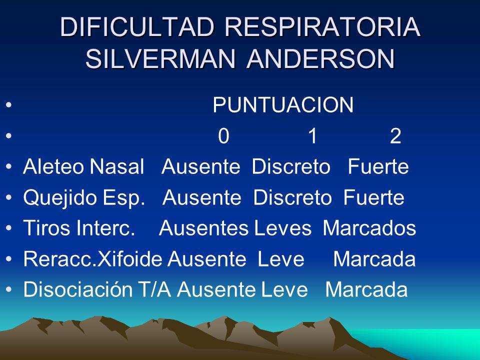 DIFICULTAD RESPIRATORIA SILVERMAN ANDERSON PUNTUACION 0 1 2 Aleteo Nasal Ausente Discreto Fuerte Quejido Esp. Ausente Discreto Fuerte Tiros Interc. Au