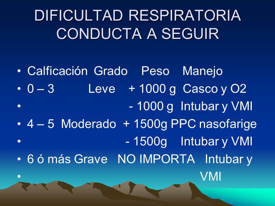 DIFICULTAD RESPIRATORIA CONDUCTA A SEGUIR Calficación Grado Peso Manejo 0 – 3 Leve + 1000 g Casco y O2 - 1000 g Intubar y VMI 4 – 5 Moderado + 1500g P