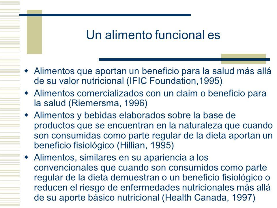 Un alimento funcional es Alimentos que aportan un beneficio para la salud más allá de su valor nutricional (IFIC Foundation,1995) Alimentos comerciali