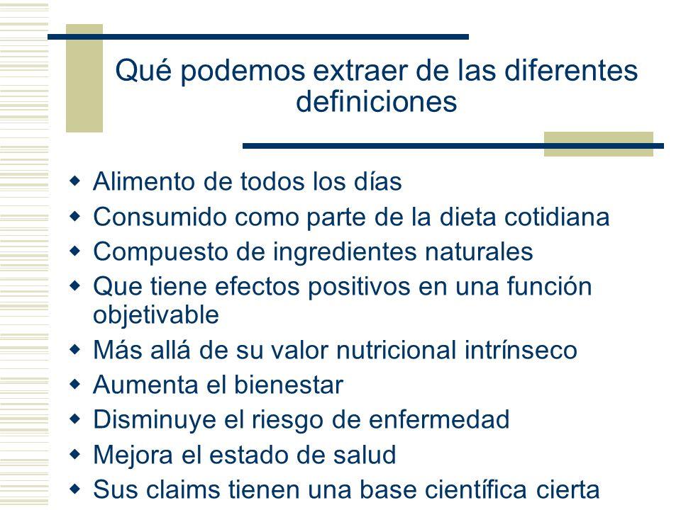 Qué podemos extraer de las diferentes definiciones Alimento de todos los días Consumido como parte de la dieta cotidiana Compuesto de ingredientes nat