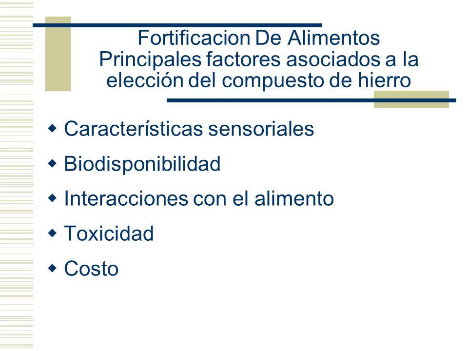Fortificacion De Alimentos Principales factores asociados a la elección del compuesto de hierro Características sensoriales Biodisponibilidad Interacc